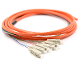SC Jacketed 6 Pk MM62.5 Orange Jacketed Fiber Pigtails, 3 Meter