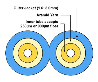 2mm Duplex Fiber Optic Furcation Tubing for 900µm - Blue