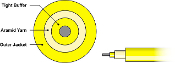 2mm Simplex Single Mode 9/125µm Cable, Yellow LSZH (Low-Smoke)